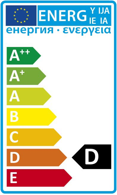 EU Energy Rating D
